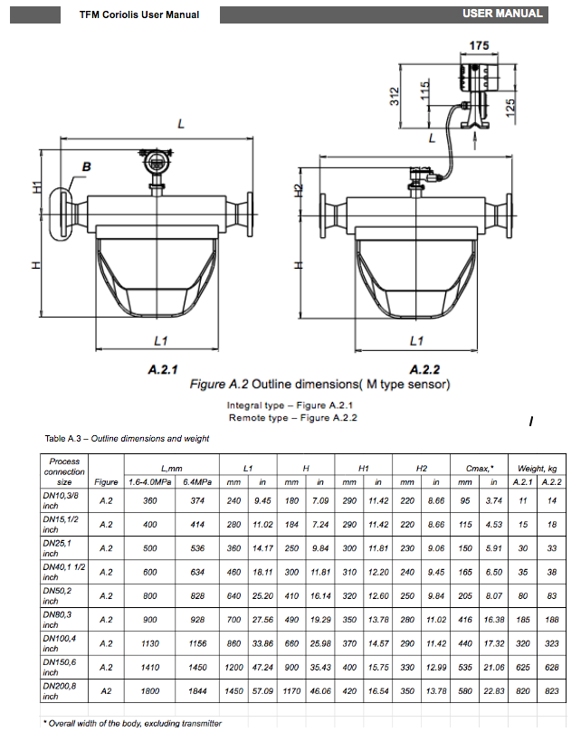 M Series Coriolis Mass Flow Meter Dimensions