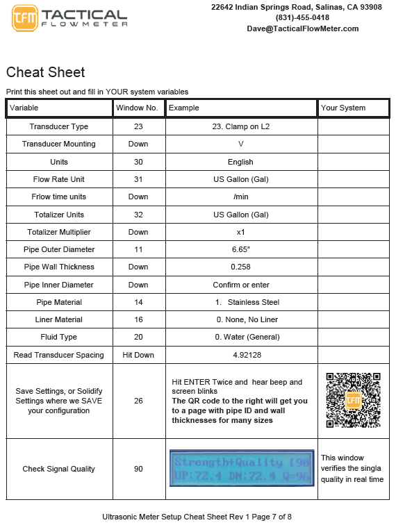 Ultrasonic Flow Meter Cheat Sheet