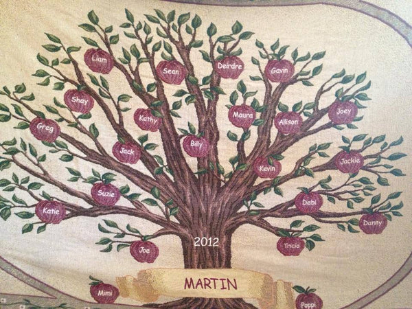 Embroidered Personalized Family Tree Afghan