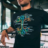 Oakland BART Tree T-Shirt  - 100% Cotton Classic Fit Black