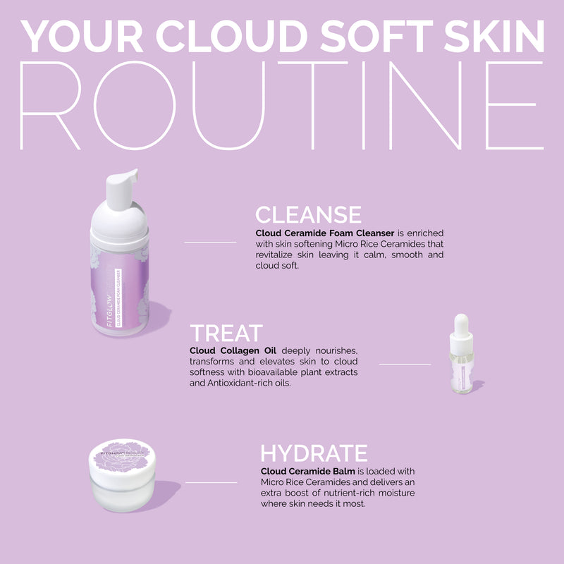Cloud Skin Kit