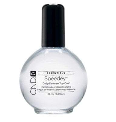 CND Speedy Top Coat, 2.3oz