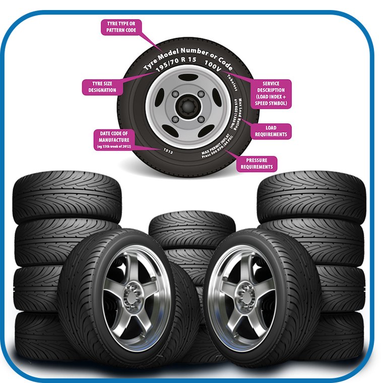 Standard Budget Tyre supply and fit