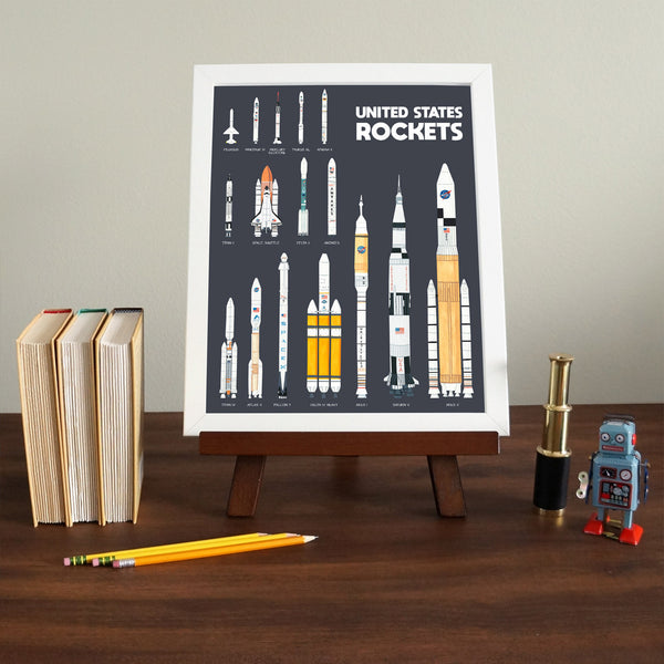 U.S. Rockets Poster Educational Poster for kids by Telegraph Paper Co