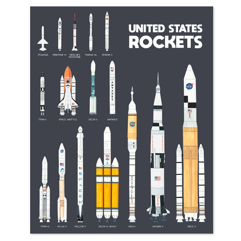 Rockets Poster Educational Poster by Telegraph Paper Co