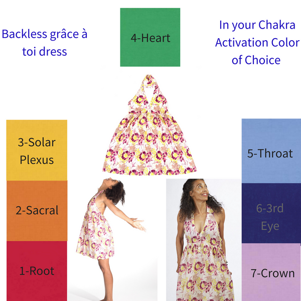 Frolic in Chakra Activation Option