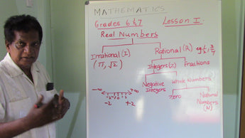 Grade 6 & 7 - Real Numbers