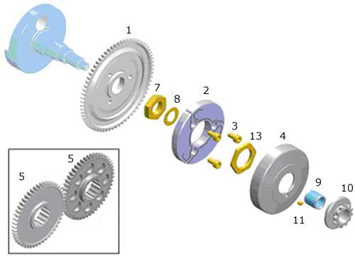 Rotax Max New Style Clutch Kit