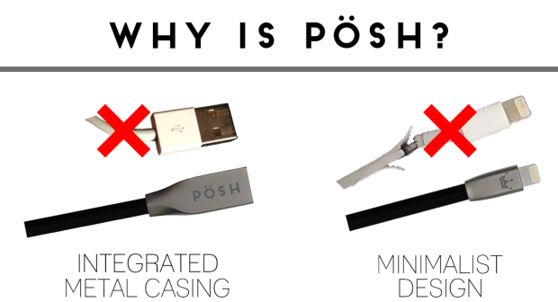 PÖSH UNO the ALL-IN-ONE label voor Iphone & Samsung.