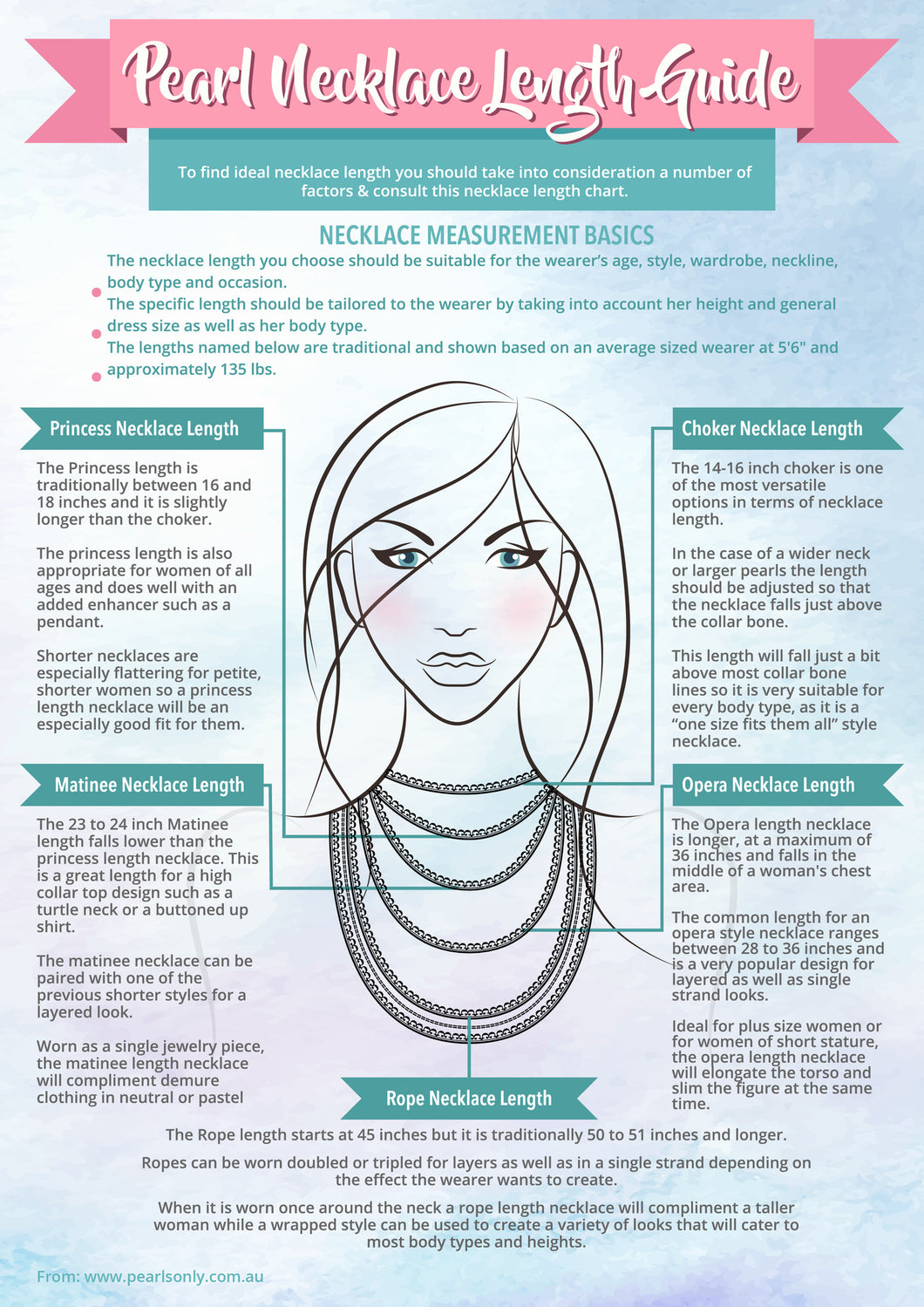 Pearl Necklace Lengths Infographic - Eleganz n Grace - The Style Shoppe