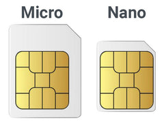 SIM Cards - New Data Plans