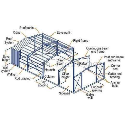 Greenterra Boat House Steel Garage Kit 16x32 512sf Metal. Boat House Steel Garage Kit Ng1632 16x32 512sfgreenterrahomes. Wiring. House Framing Diagram Fill In At Scoala.co