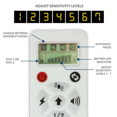 Our K9 - dog shock collar with remote - Image 4