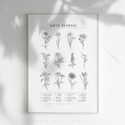 *NEW* Botanical Birth Flowers - 12 Month Poster