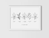 Botanical Birth Tree FAMILY Selection - personalised