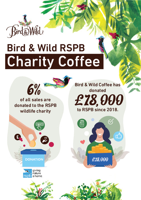 Bird & Wild RSPB Coffee, Seasonal MEDIUM ROAST, Case of 6 x 200g Bags - Beans or Ground.