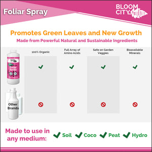 Organic SuperGrean Kelp Foliar Spray Growing Supplement