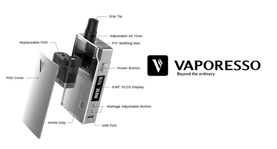 Vaporesso Degree Pod Kit