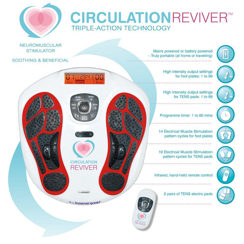 Circulation Maxx Reviver-Triple Action Technology