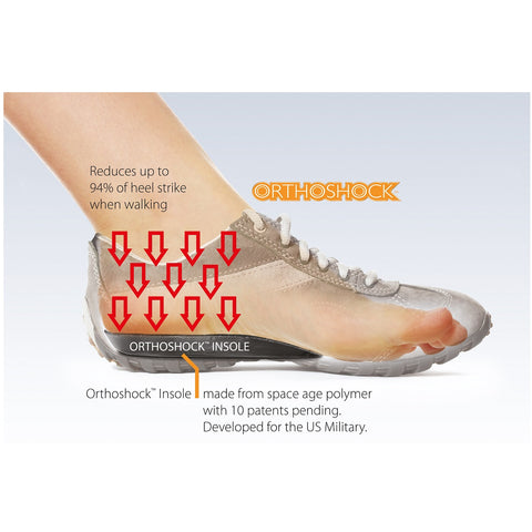 Orthoshock Insoles