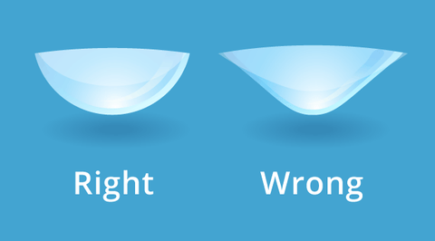 How to know if your contact lens is inside out?
