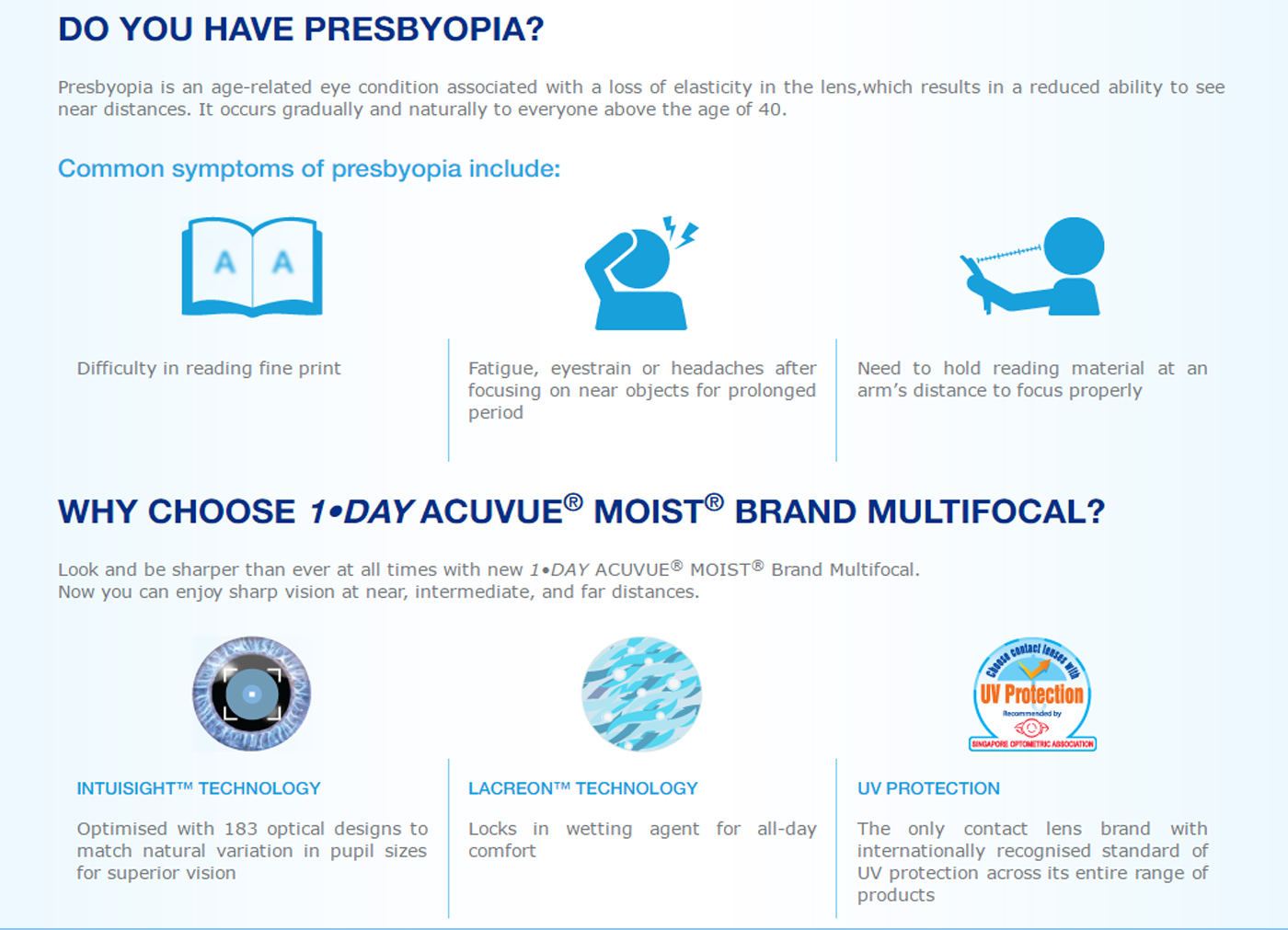 Do you have presbyopia?
