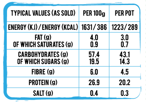 Apple, Sultana & Cinnamon Protein Oats Nutritional Information