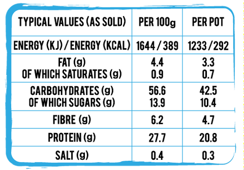 Banana Protein Oats Nutritional Information
