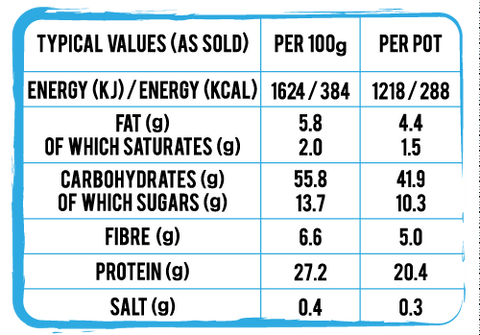 Chocolate Protein Oats Nutritional Information