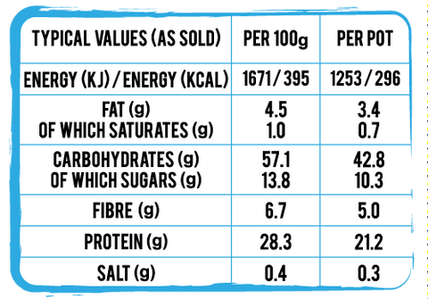 Gingerbread Protein oats Nutritional information