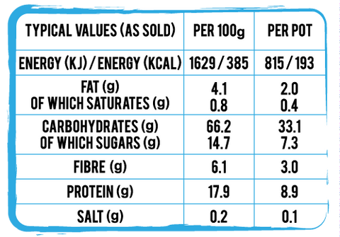 Golden Syrup Skinny Oats Nutritional information