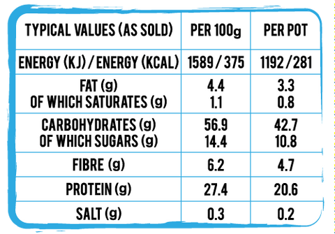 Golden Syrup Protein oats Nutritional Information