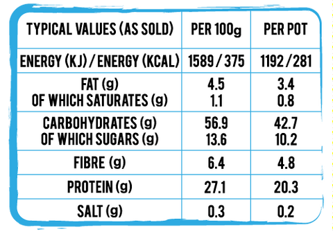 Original Protein Oats Nutritional Information
