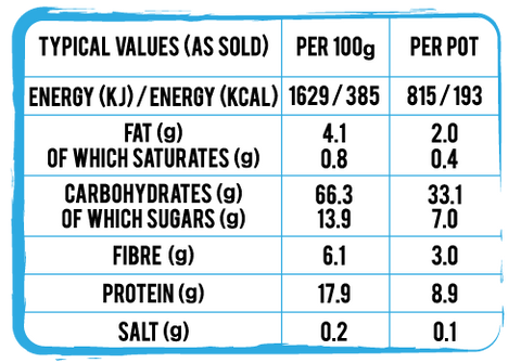 Original Skinny Oats Nutritional Information