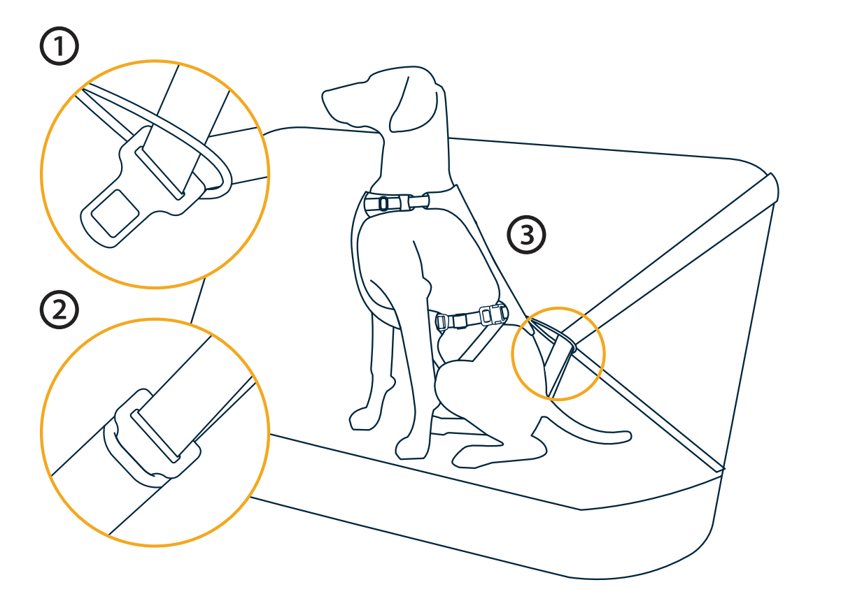 Diagram for how to attach a seatbelt to the Load Up Harness