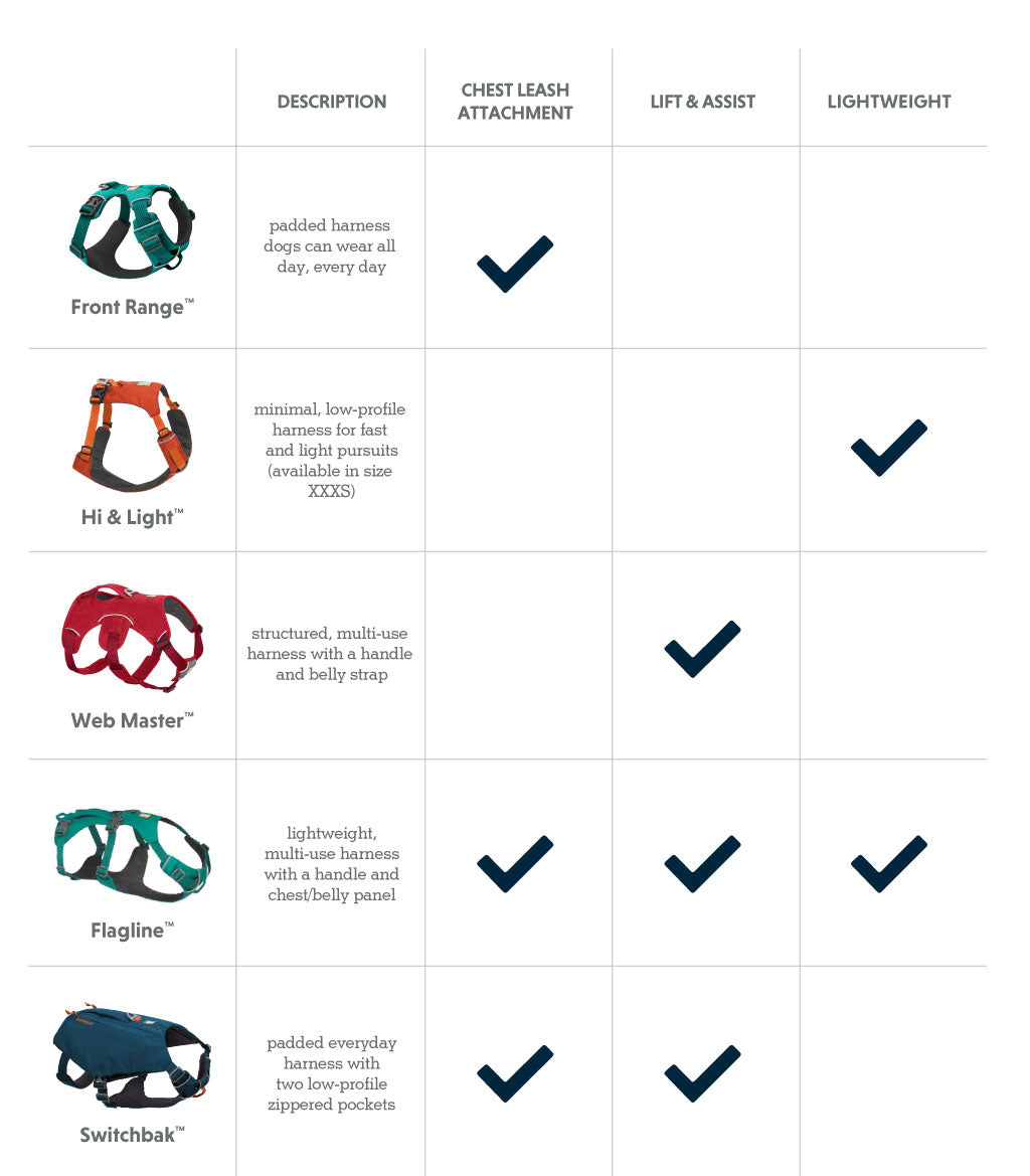 Harness comparison graph, please call us with any questions about comparison.