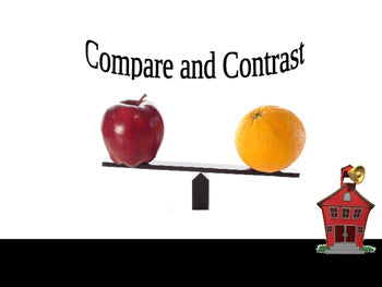 Complete PowerPoint Teacher Resource Lesson for Compare and Contrast JAMsCraftCloset