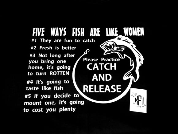 Five ways fish are like women Design