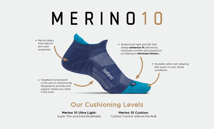 Feetures! | Merino 10 | Ultra Light | Socks | Quarter