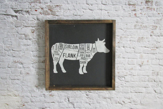Cow Butcher Diagram Sign