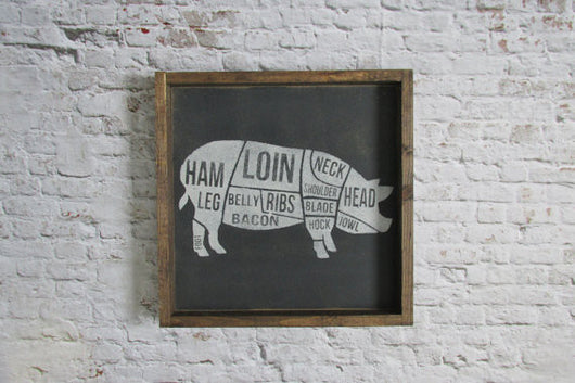 Pig Butcher Diagram Sign Modern Rustic Home