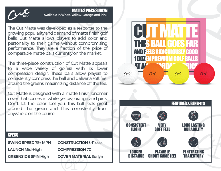 CutGolf_PerformanceOverview_Matte