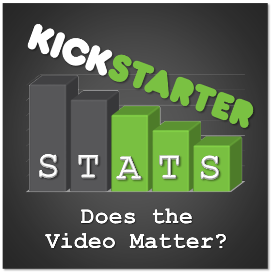 Kickstarter Stats 101: Does the Kickstarter Video Matter?