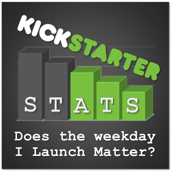 Kickstarter Stats 101: Does the Weekday I Launch Matter?