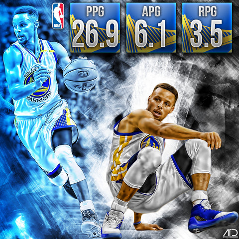 Stephen Curry Season Stats PSD