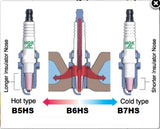 NKG > B6HS Spark Plug Medium heat range