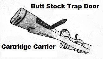 Butt Stock Trapdoor Cartridge Carrier
