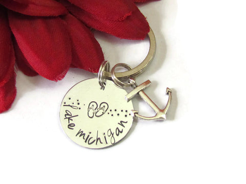 Destination Keychain