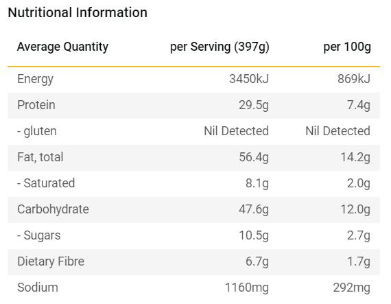 radix nutrition Indian style chicken curry nutritional information