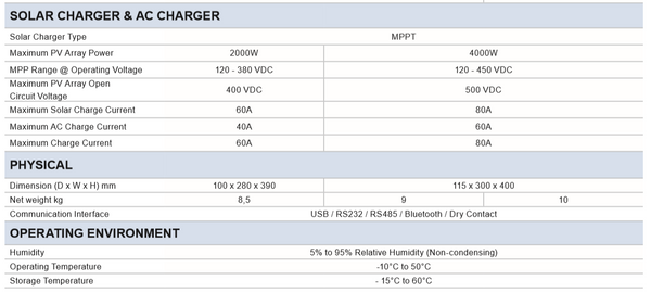 off grid inverter specs